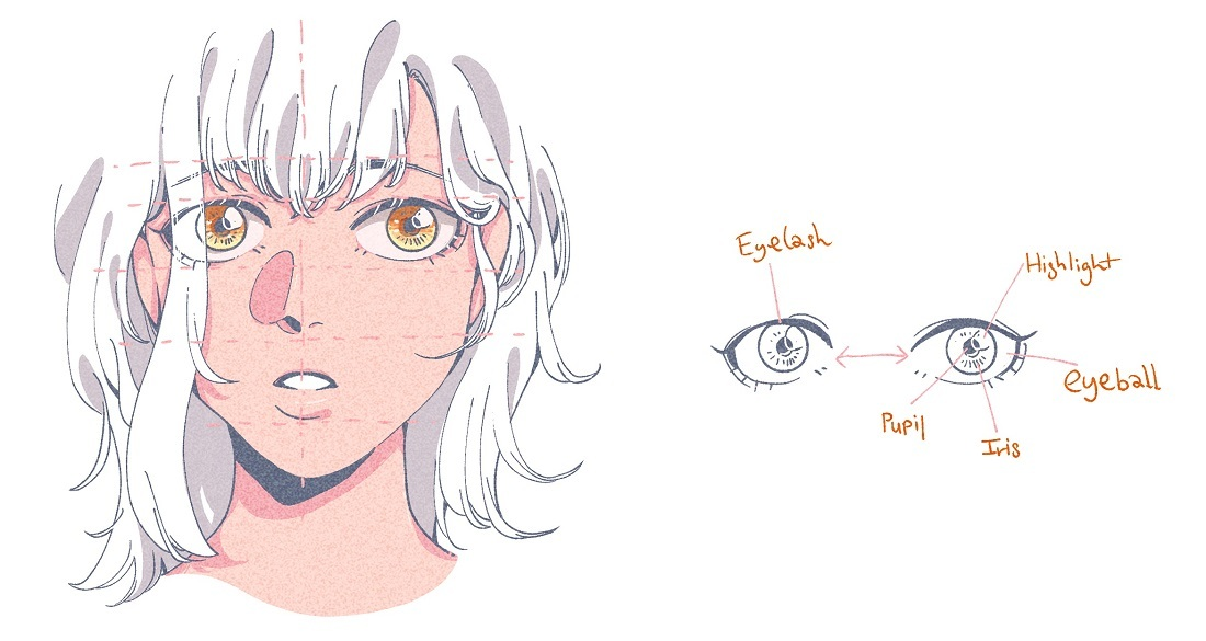 Let S Draw Some Eyes And Have Fun With That ᴗ و By Xxxsai