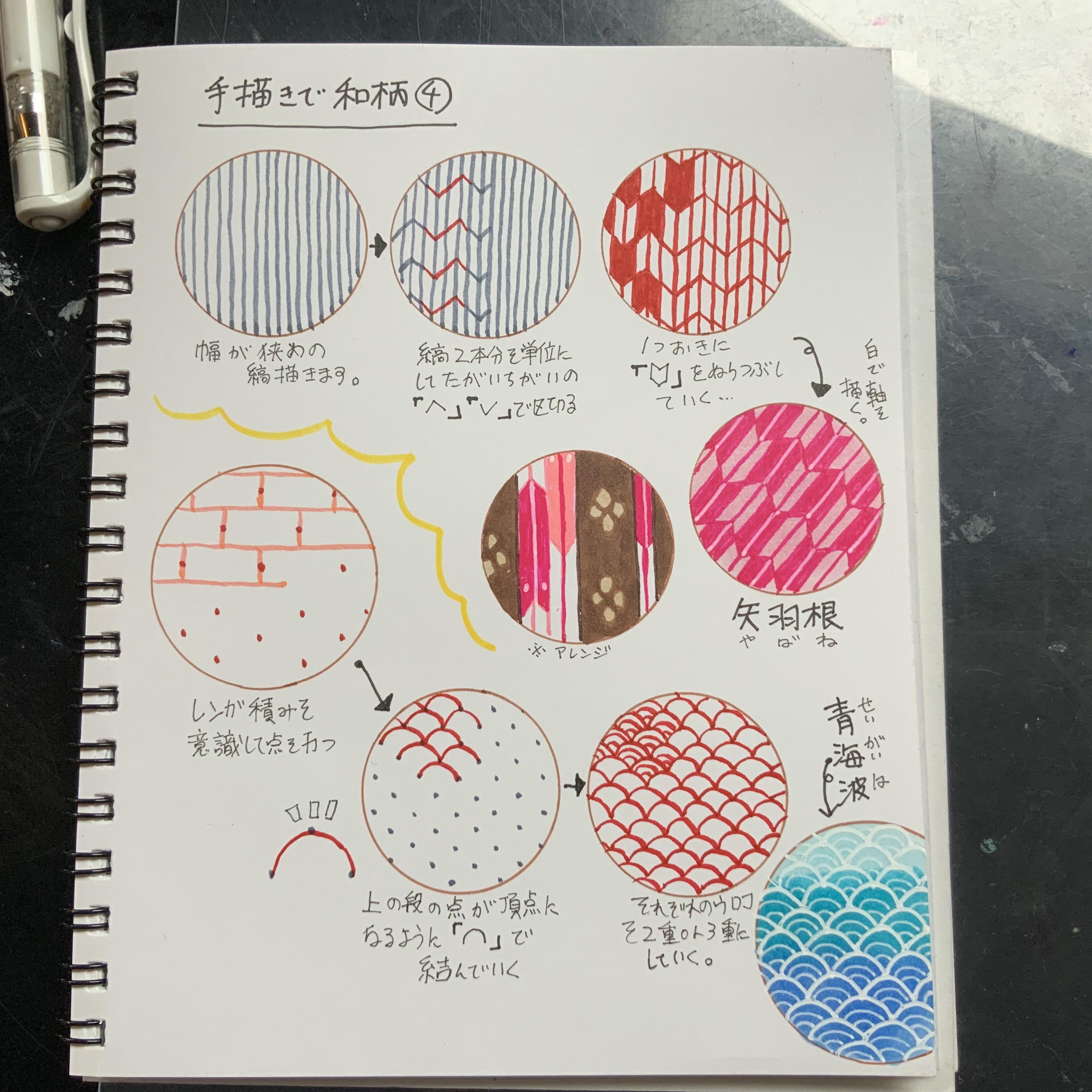 フリーハンドで描ける和柄 By うめこ11 Clip Studio Tips