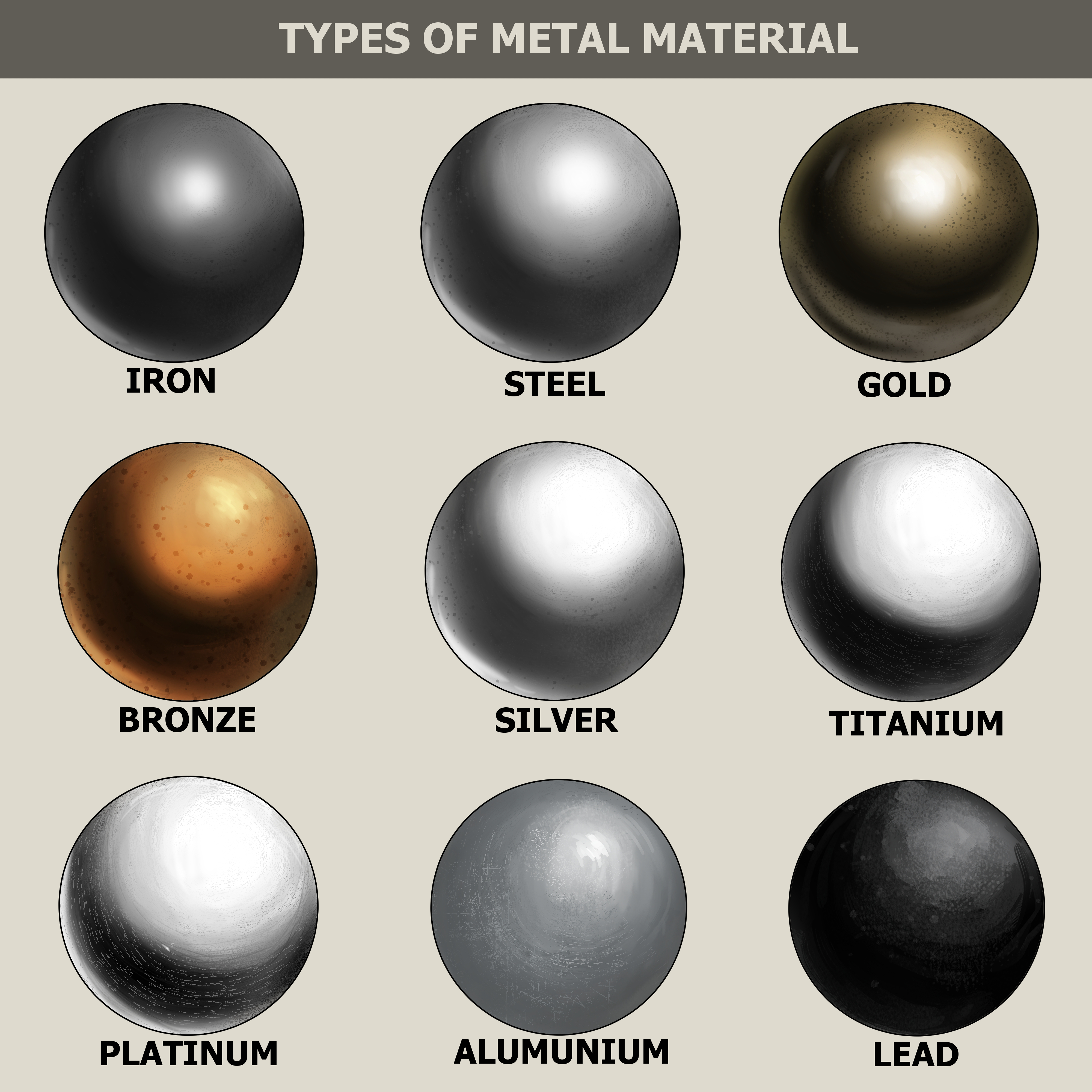 How To Paint Metal Material Mechanical Design 1 By Awanndus Clip Studio Tips