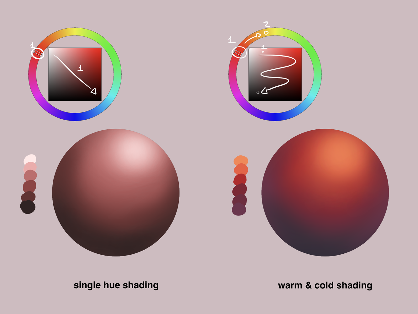 Shading Shortcuts For Webtoons Webtoons 1 By C Ipped104 Clip Studio Tips