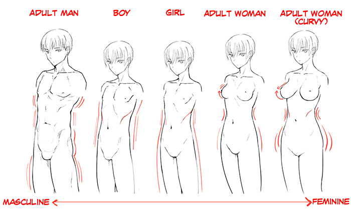 Course On Drawing Men And Women Drawing Tutorials By Palmie 2 By