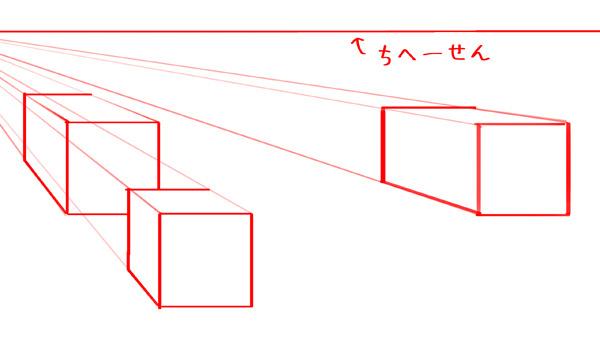 3パースについて プロのイラストメイキング筑波マサヒロ 3 By
