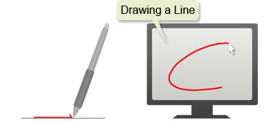 "2  Settings and How to Use a Pen Tablet ""Pen Tablet Basics"