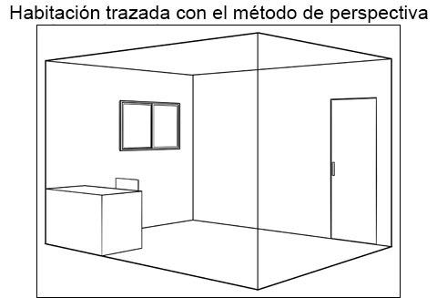 Fundamentos Del Dibujo De Perspectiva Y Aplicación De Reglas