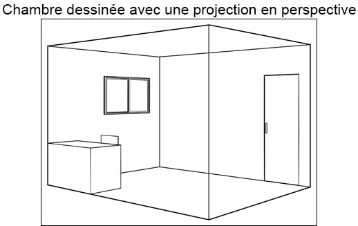 Généralement, La Projection En Perspective Peut être Divisé En Trois  Catégories; La Perspective à Un Point De Fuite, La Perspective à Deux Points  De Fuite, ...