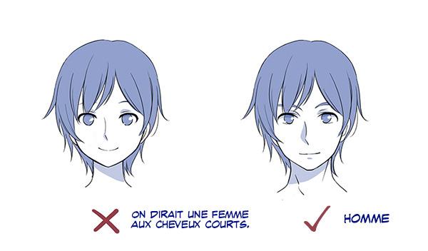 Comment Dessiner Des Personnages Masculins Visage Cheveux Corps