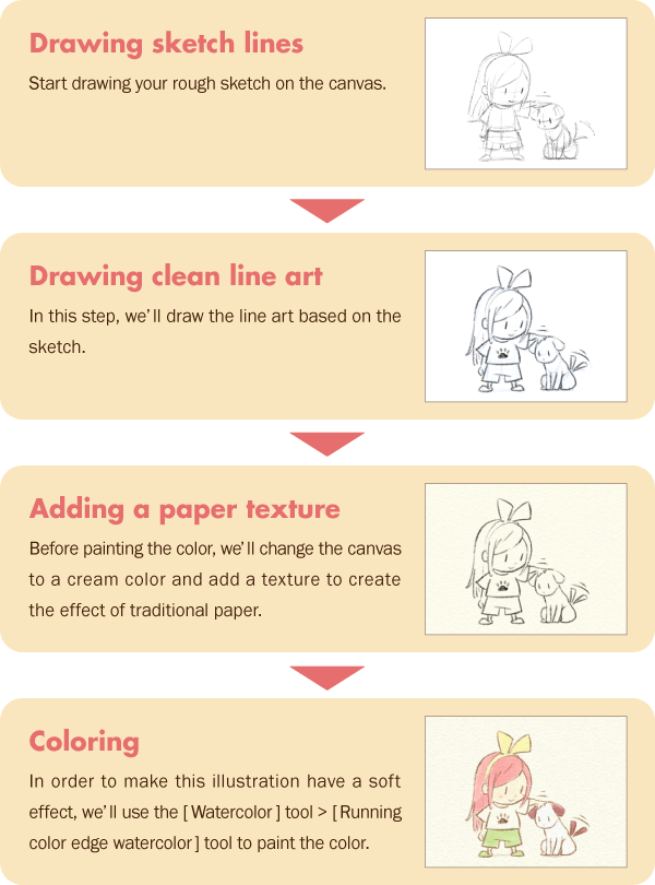 """Making Your First Illustration in Clip Studio Paint """"Clip"""